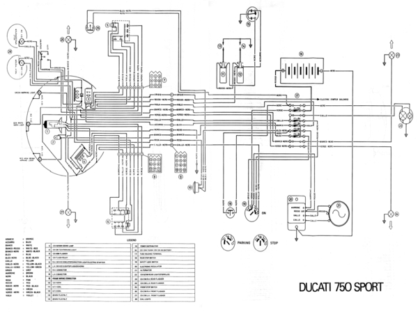 750 sport    1974       wiring       diagram    1 page pdf file download  MDINAITALIACOUK